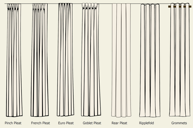 Window treatment styles for curtains drapery panels for Different styles of drapes