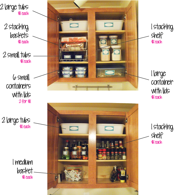 20+ Kitchen Organizing Ideas: Tips that will Change Your ...