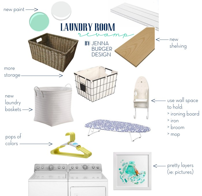 REVAMPED LAUNDRY ROOM: plan of action for this not-so-lavish laundry room