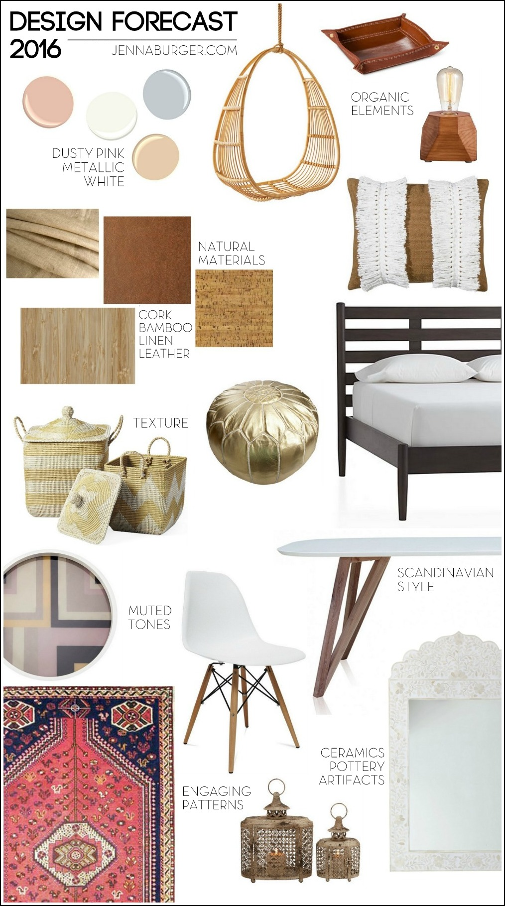 Design forecast for 2016 jenna burger for Latest trends in home decor 2015