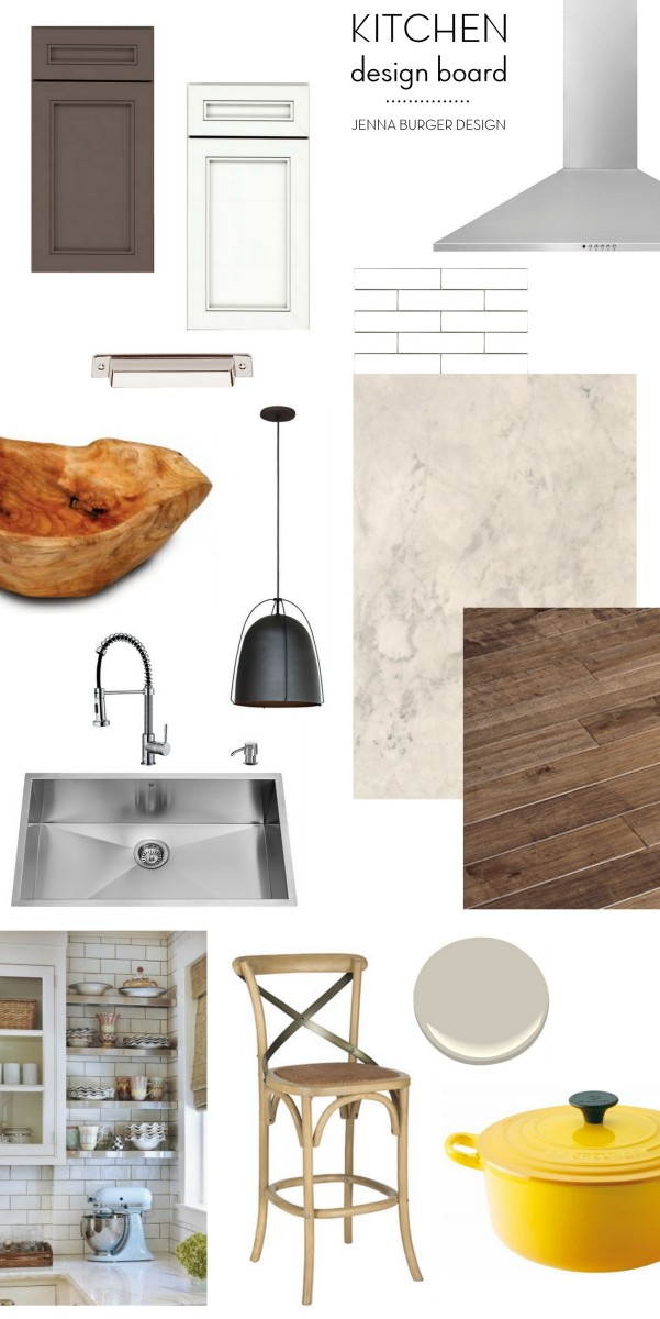 Kitchen Design Board - Plan of Action
